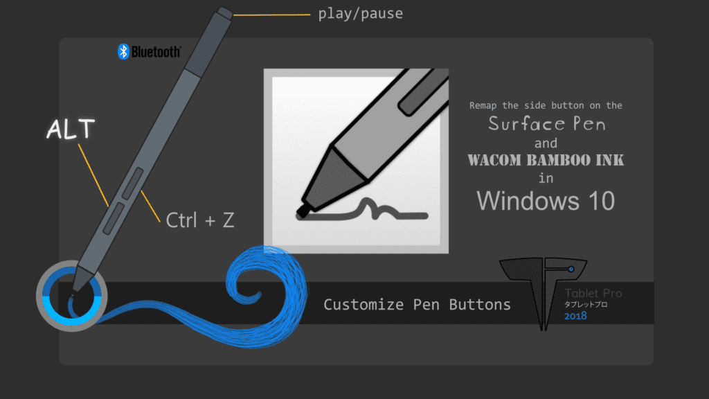 Pen Tool – Touch Screen Shortcuts and Controls – A New